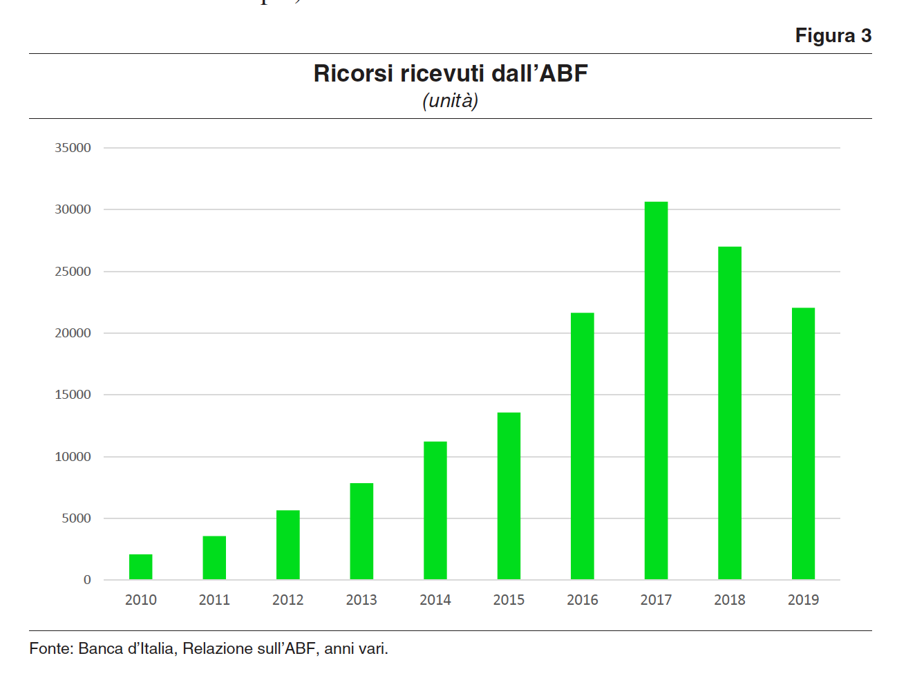 La Banca D Italia Auspica Un Approfondimento Sulla Mediazione Bancaria